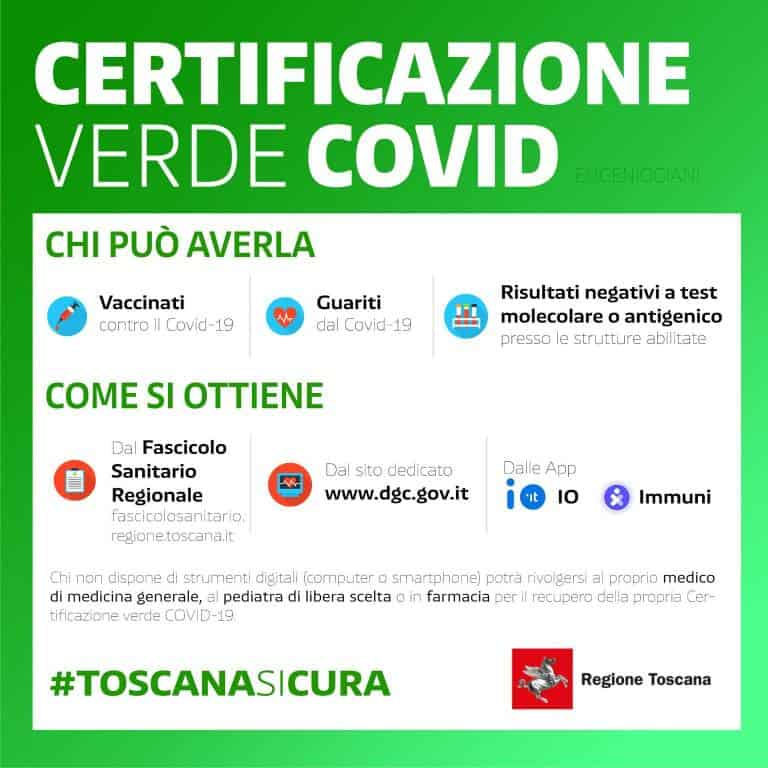 regole per ottenere certificato verde 242269